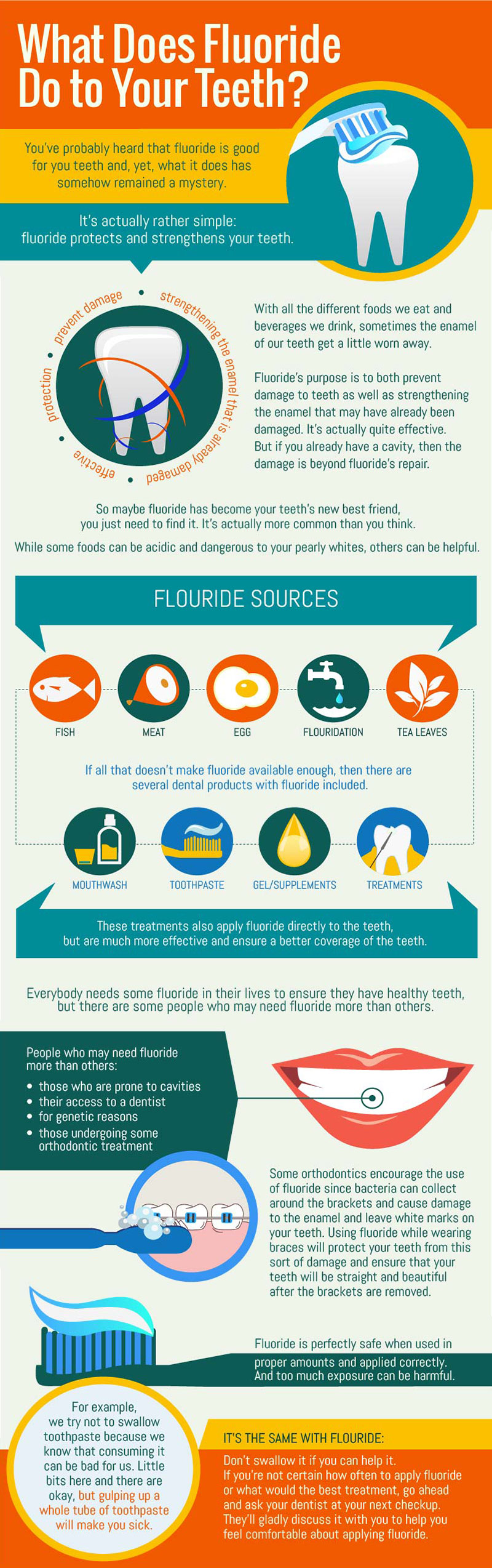 What-Does-Fluoride-Do-to-Your-Teeth
